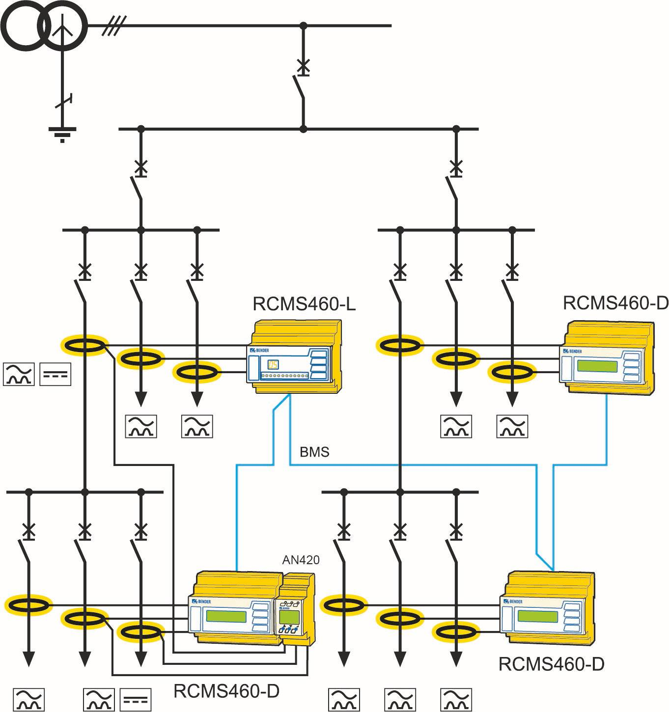 Schematic diagram for power supply monitoring for up to 1080  single circuits