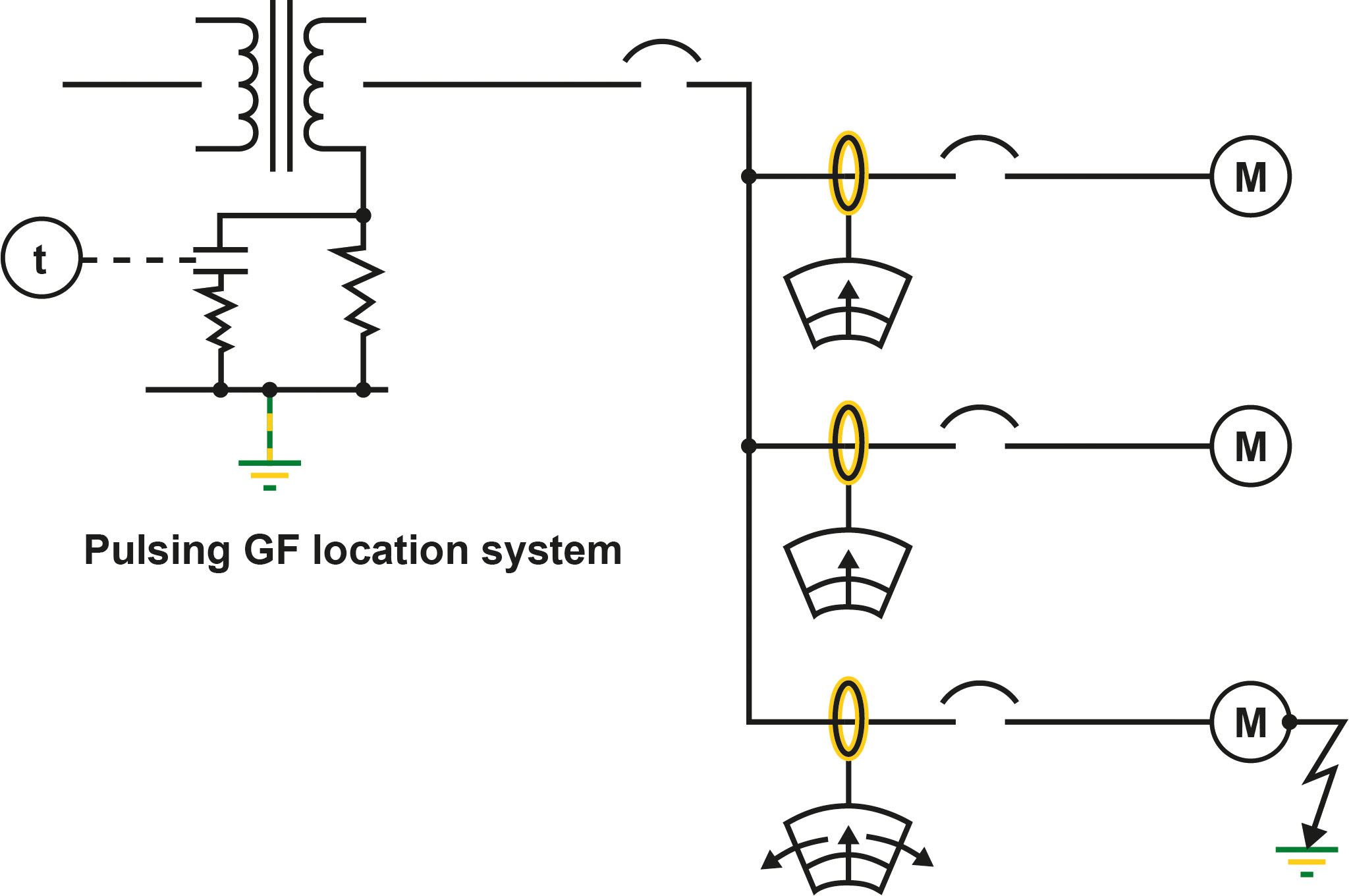 [Translate to canadian english:] Pulsing ground-fault location system