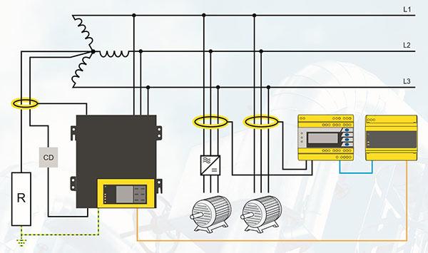 HRG system